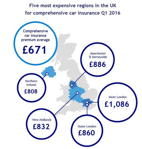 Car Insurance Multifleet